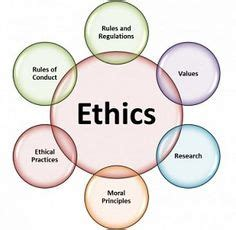 Business Ethics Term Paper Subject Matters For Students